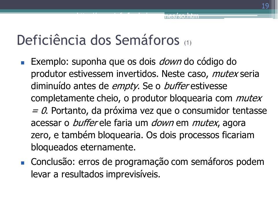 Deficiência dos Semáforos (1)