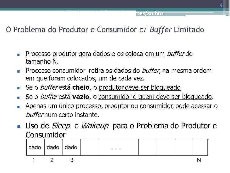O Problema do Produtor e Consumidor c/ Buffer Limitado
