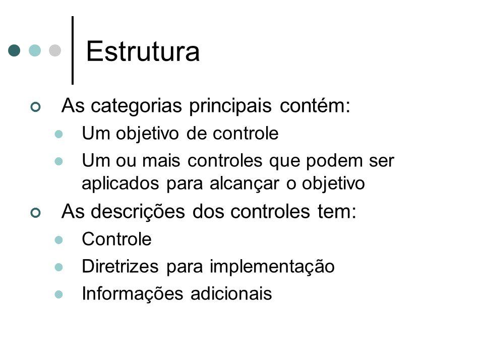 Estrutura As categorias principais contém: