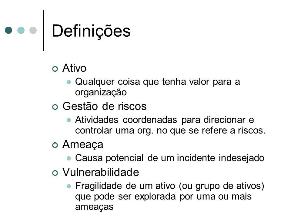 Definições Ativo Gestão de riscos Ameaça Vulnerabilidade