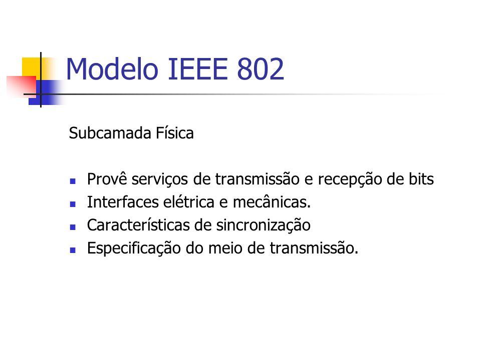 Modelo IEEE 802 Subcamada Física