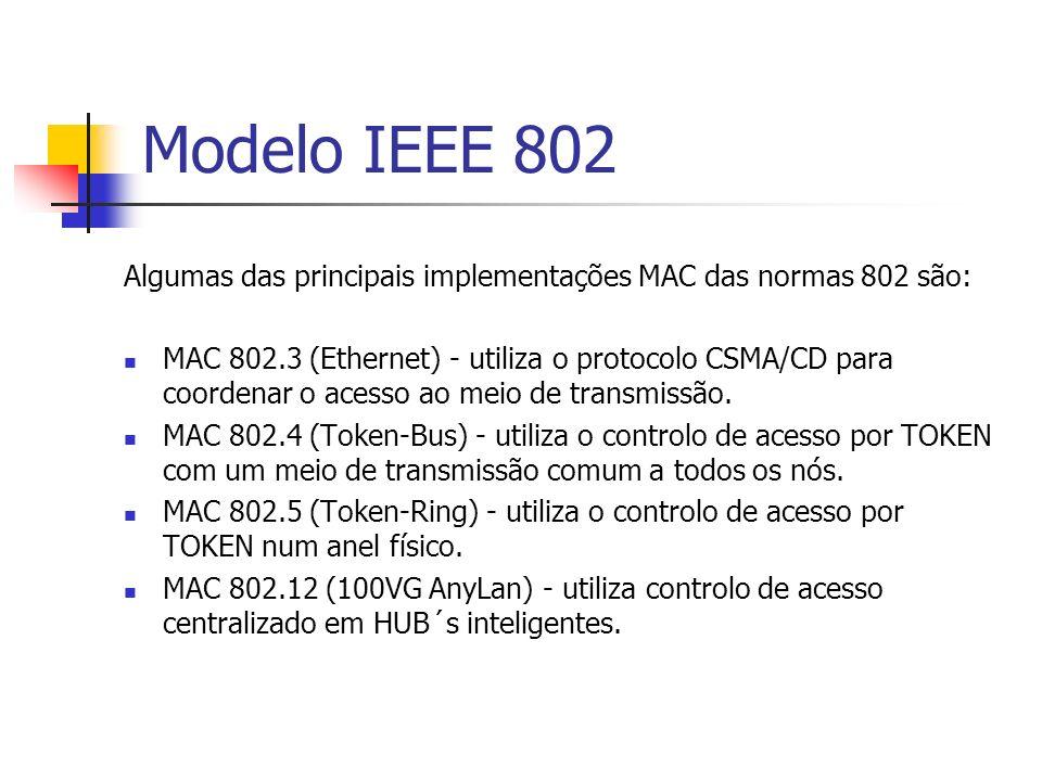 Modelo IEEE 802 Algumas das principais implementações MAC das normas 802 são: