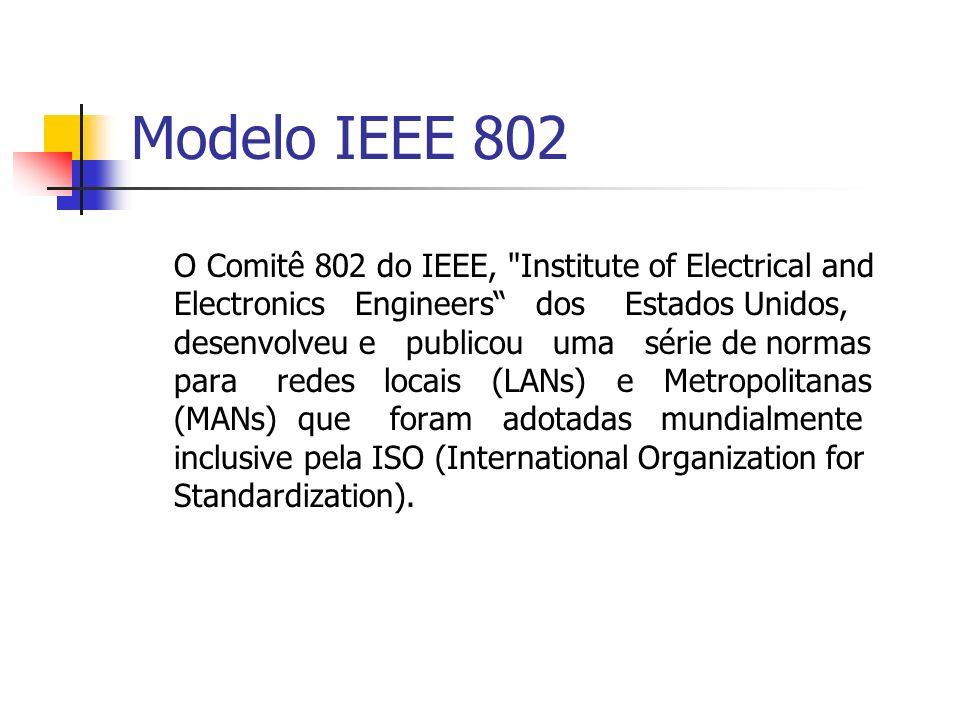 Modelo IEEE 802