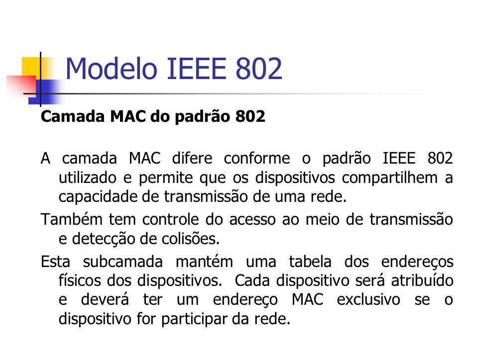 Modelo IEEE 802 Camada MAC do padrão 802