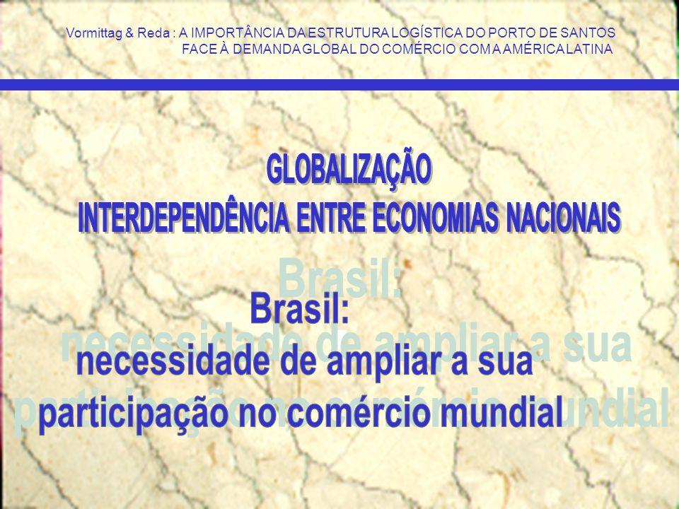 GLOBALIZAÇÃO INTERDEPENDÊNCIA ENTRE ECONOMIAS NACIONAIS