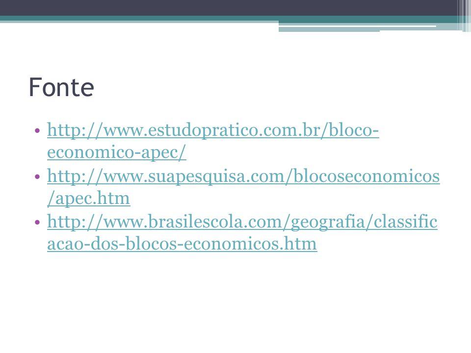 Fonte http://www.estudopratico.com.br/bloco- economico-apec/