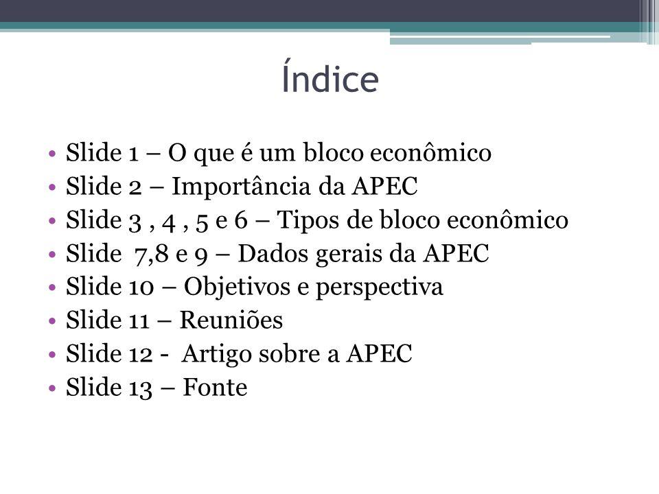 Índice Slide 1 – O que é um bloco econômico