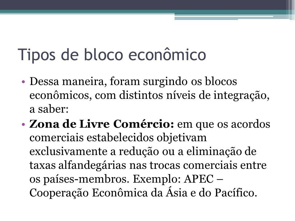 Tipos de bloco econômico