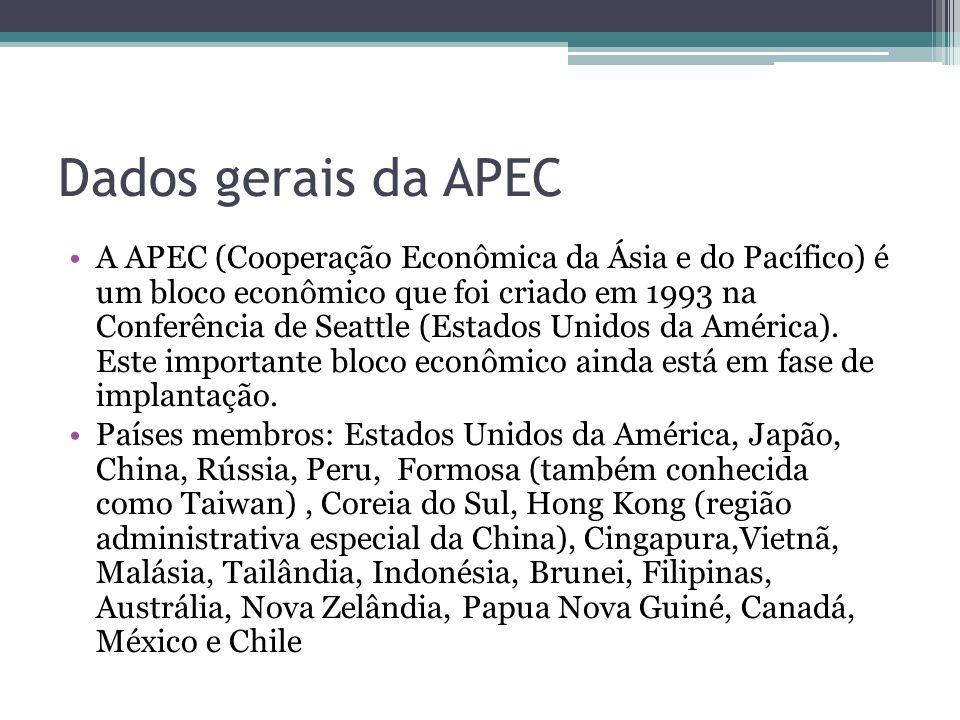 Dados gerais da APEC