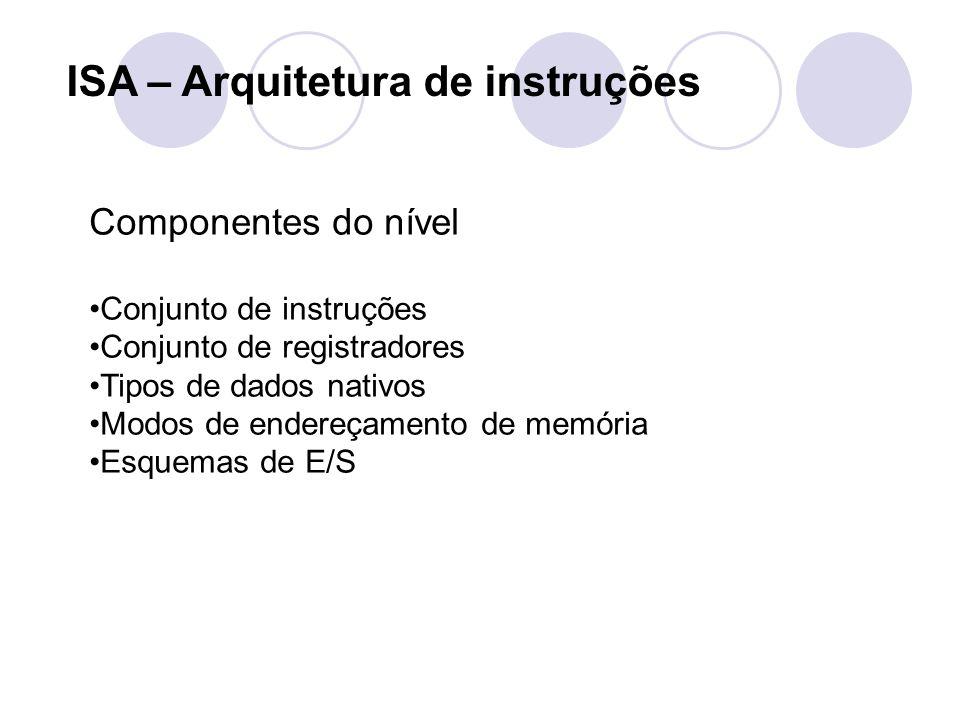 ISA – Arquitetura de instruções