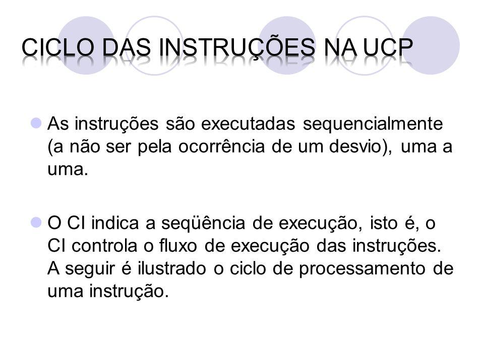 Ciclo das instruções na UCp