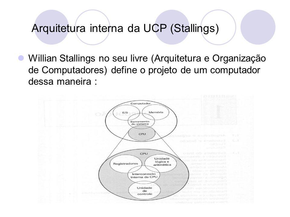 Arquitetura interna da UCP (Stallings)