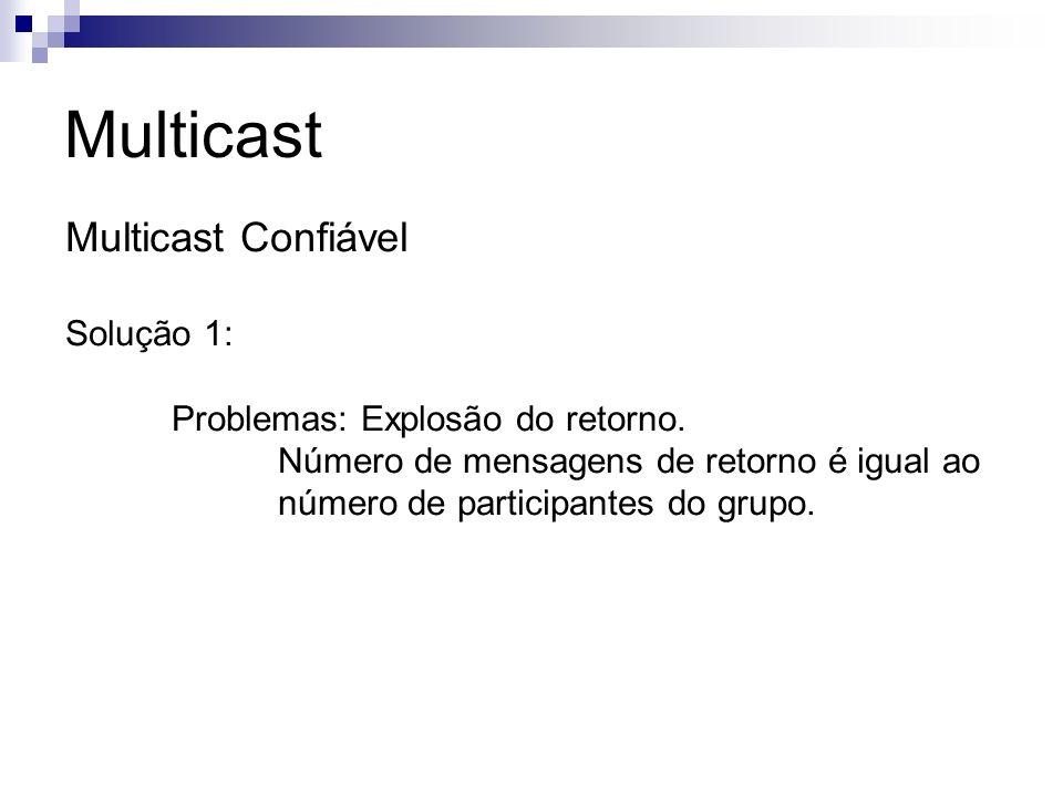 Multicast Multicast Confiável Solução 1: