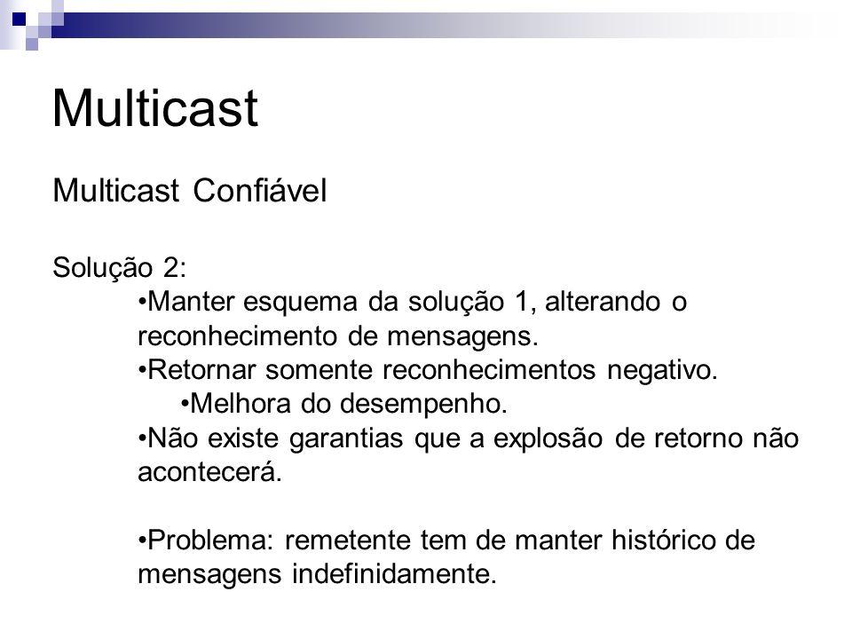 Multicast Multicast Confiável Solução 2: