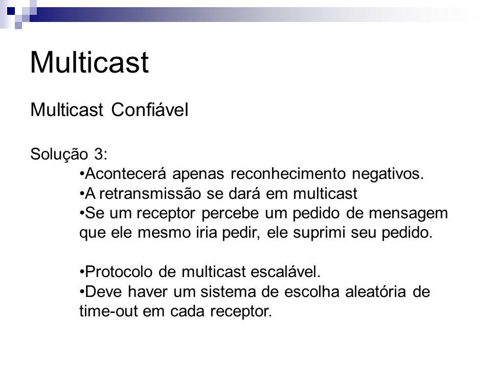 Multicast Multicast Confiável Solução 3: