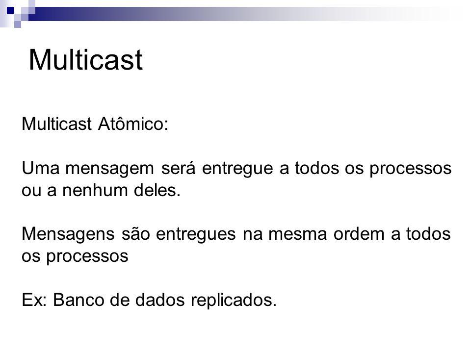 Multicast Multicast Atômico: