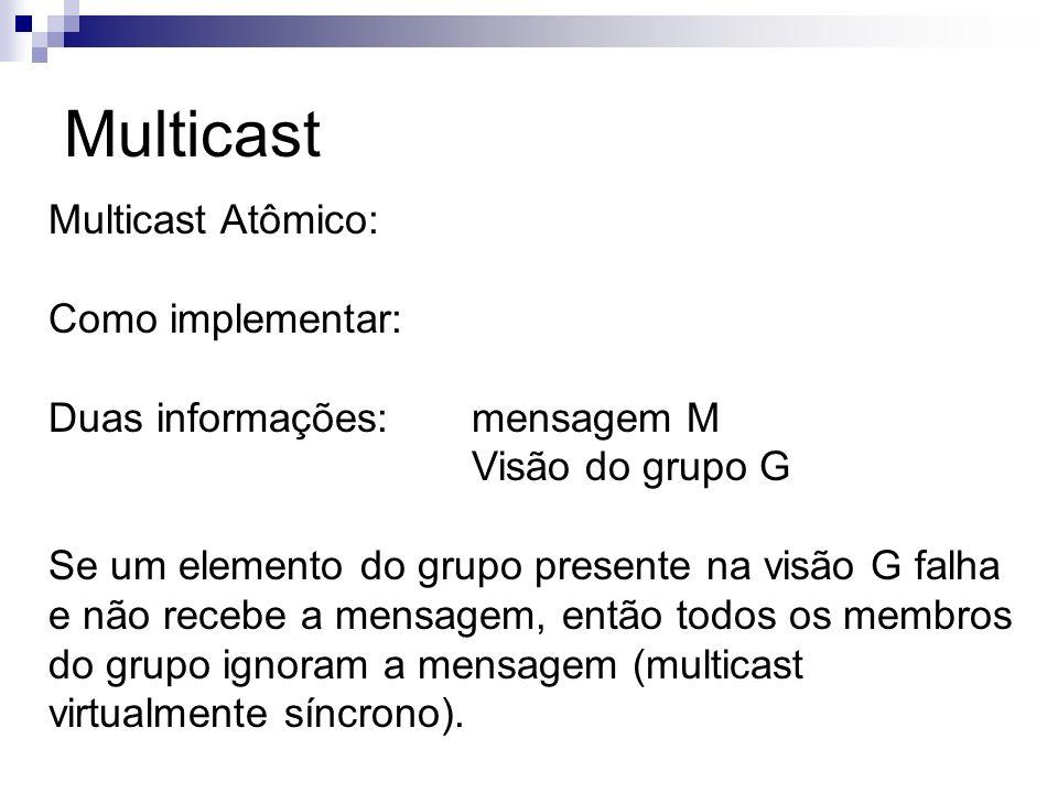Multicast Multicast Atômico: Como implementar: