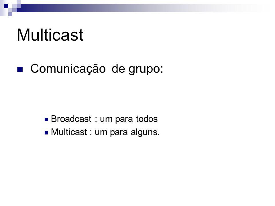 Multicast Comunicação de grupo: Broadcast : um para todos