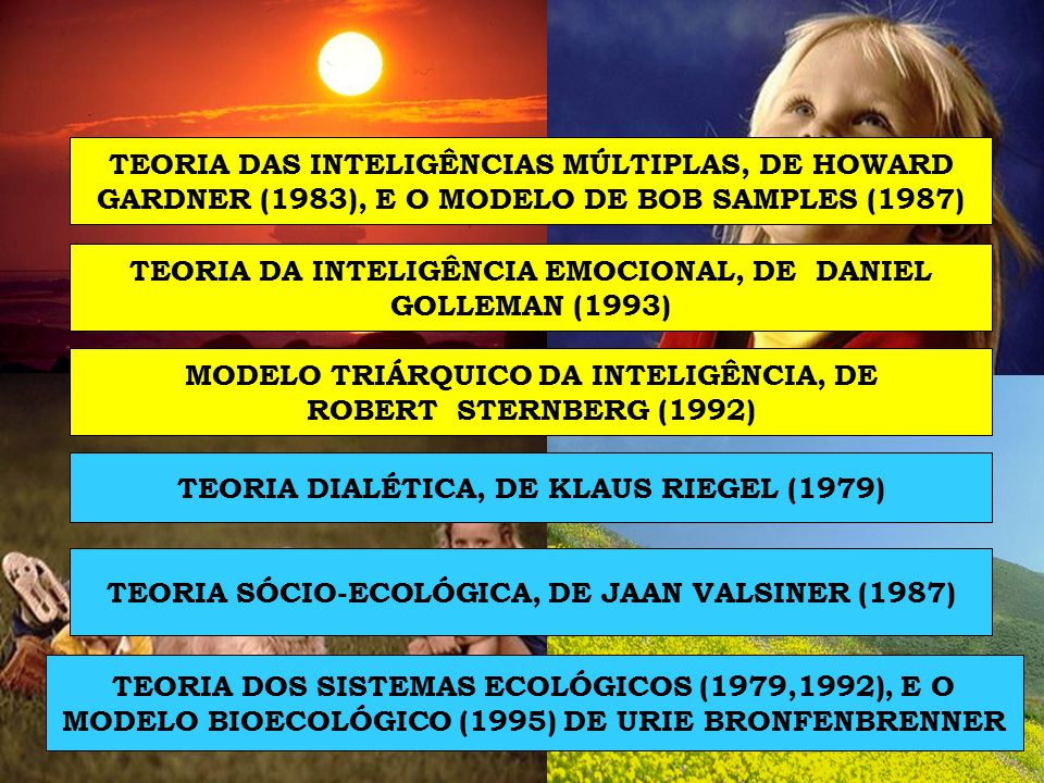 TEORIA DAS INTELIGÊNCIAS MÚLTIPLAS, DE HOWARD