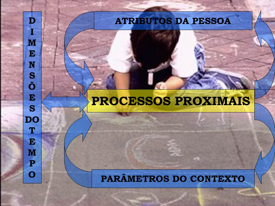 PARÂMETROS DO CONTEXTO