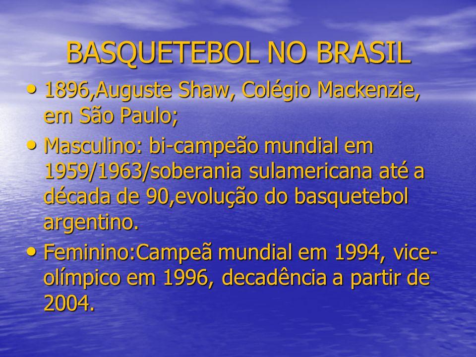 BASQUETEBOL NO BRASIL 1896,Auguste Shaw, Colégio Mackenzie, em São Paulo;