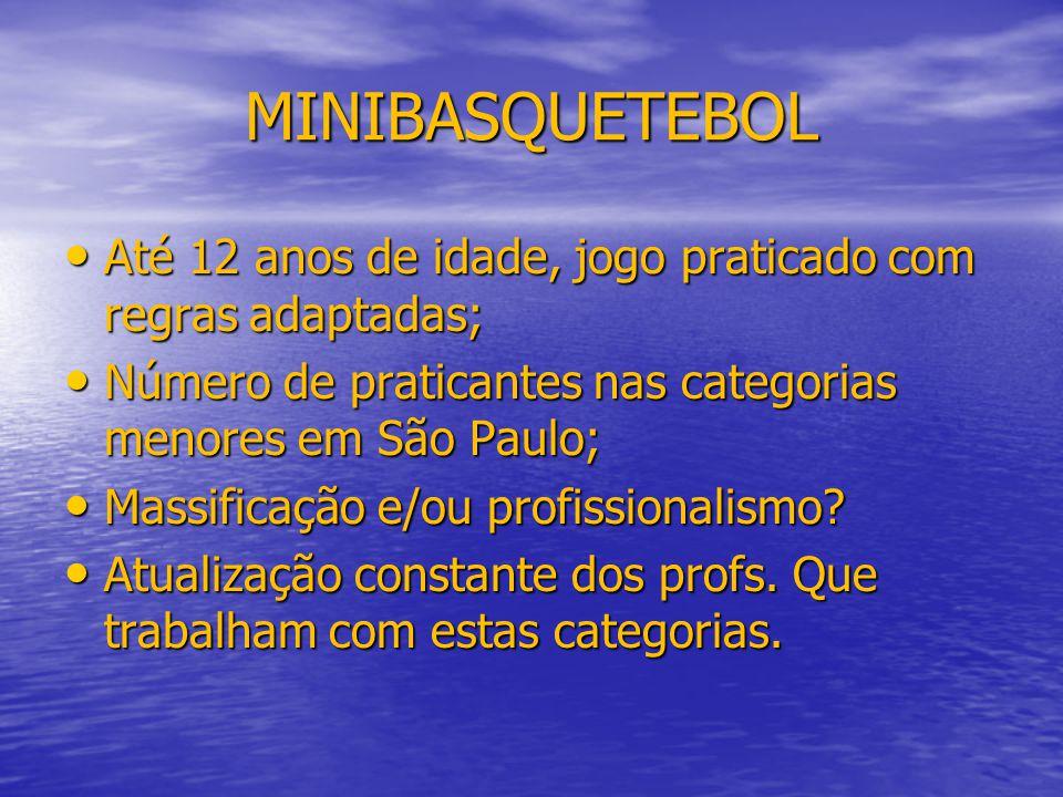 MINIBASQUETEBOL Até 12 anos de idade, jogo praticado com regras adaptadas; Número de praticantes nas categorias menores em São Paulo;