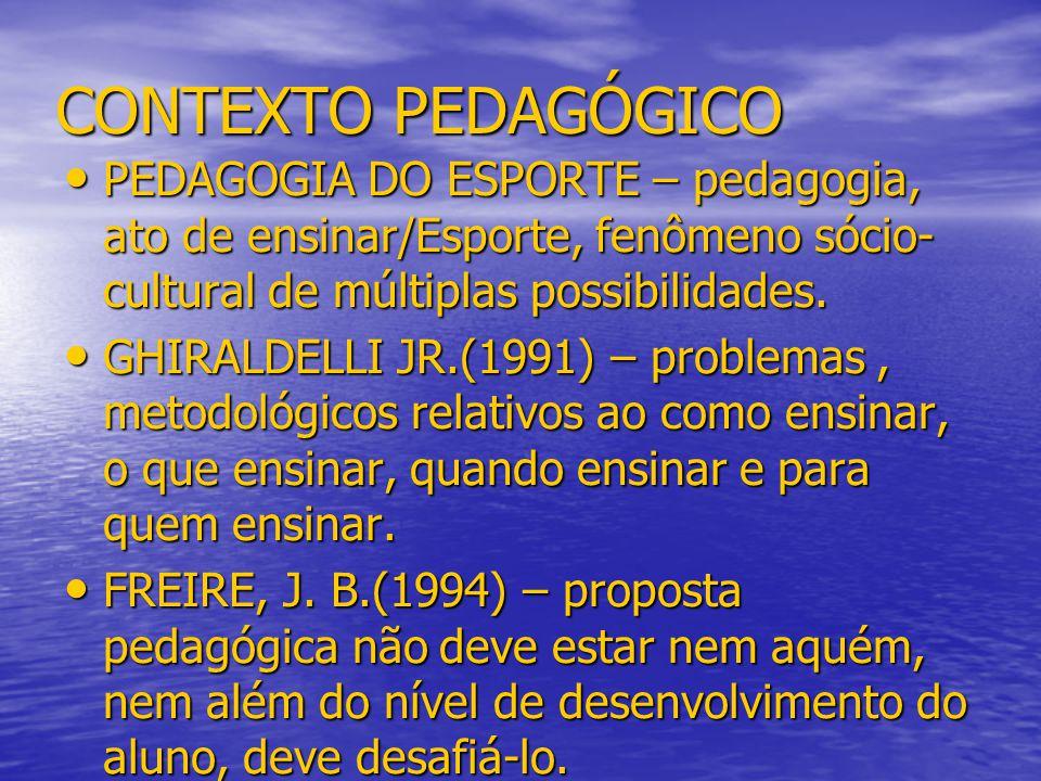 CONTEXTO PEDAGÓGICO PEDAGOGIA DO ESPORTE – pedagogia, ato de ensinar/Esporte, fenômeno sócio-cultural de múltiplas possibilidades.