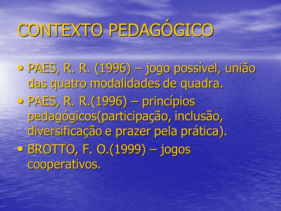 CONTEXTO PEDAGÓGICO PAES, R. R. (1996) – jogo possível, união das quatro modalidades de quadra.