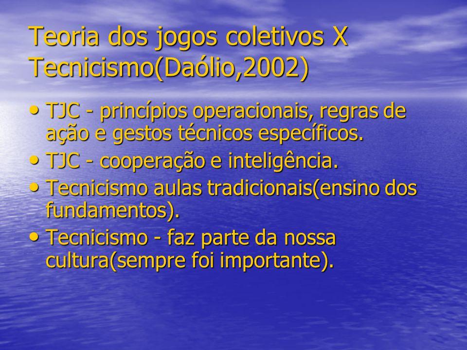 Teoria dos jogos coletivos X Tecnicismo(Daólio,2002)