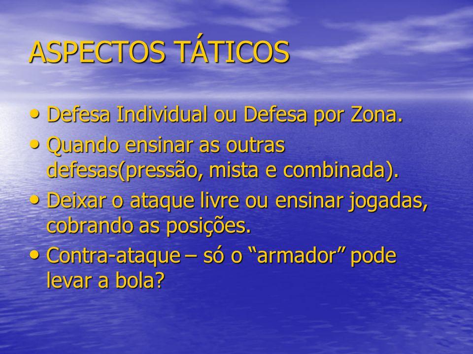 ASPECTOS TÁTICOS Defesa Individual ou Defesa por Zona.
