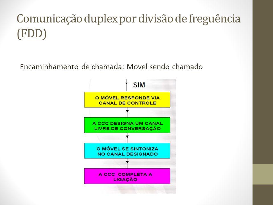 Comunicação duplex por divisão de freguência (FDD)
