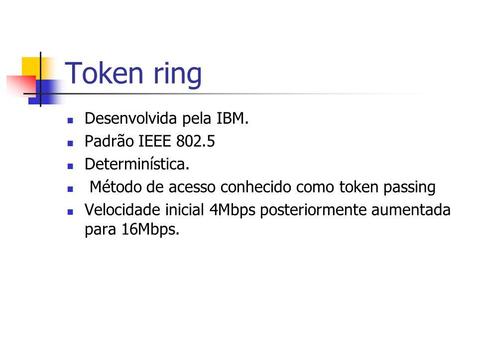 Token ring Desenvolvida pela IBM. Padrão IEEE 802.5 Determinística.