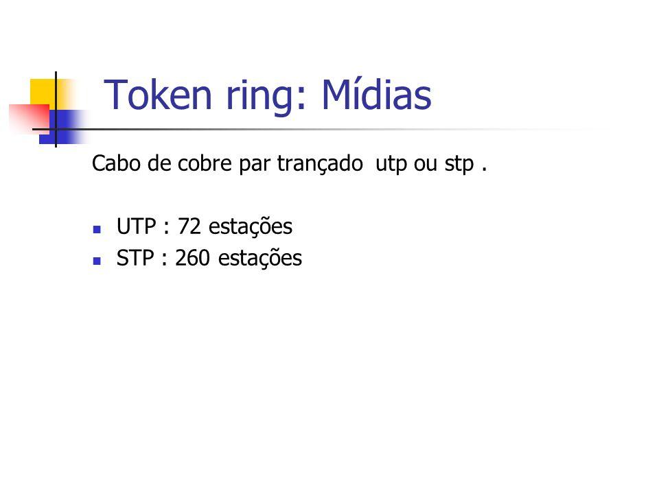 Token ring: Mídias Cabo de cobre par trançado utp ou stp .