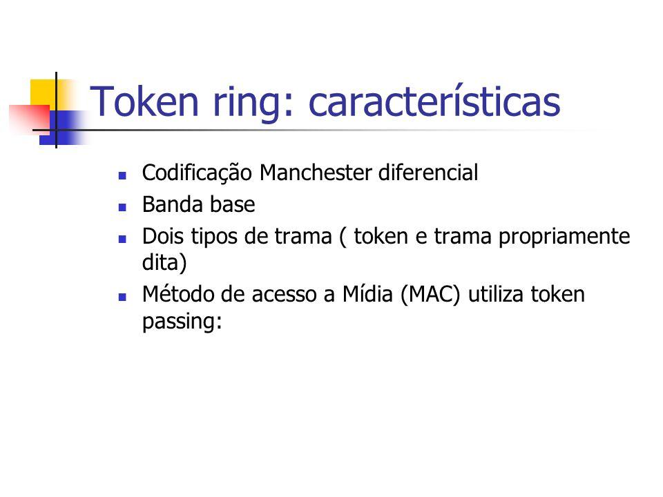 Token ring: características