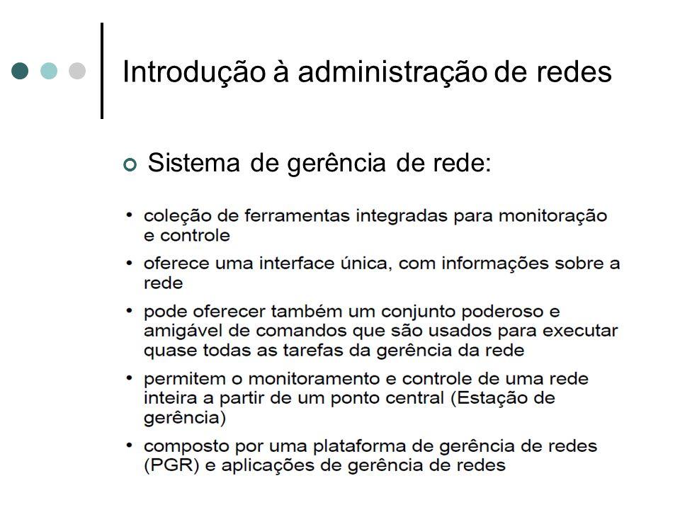 Introdução à administração de redes