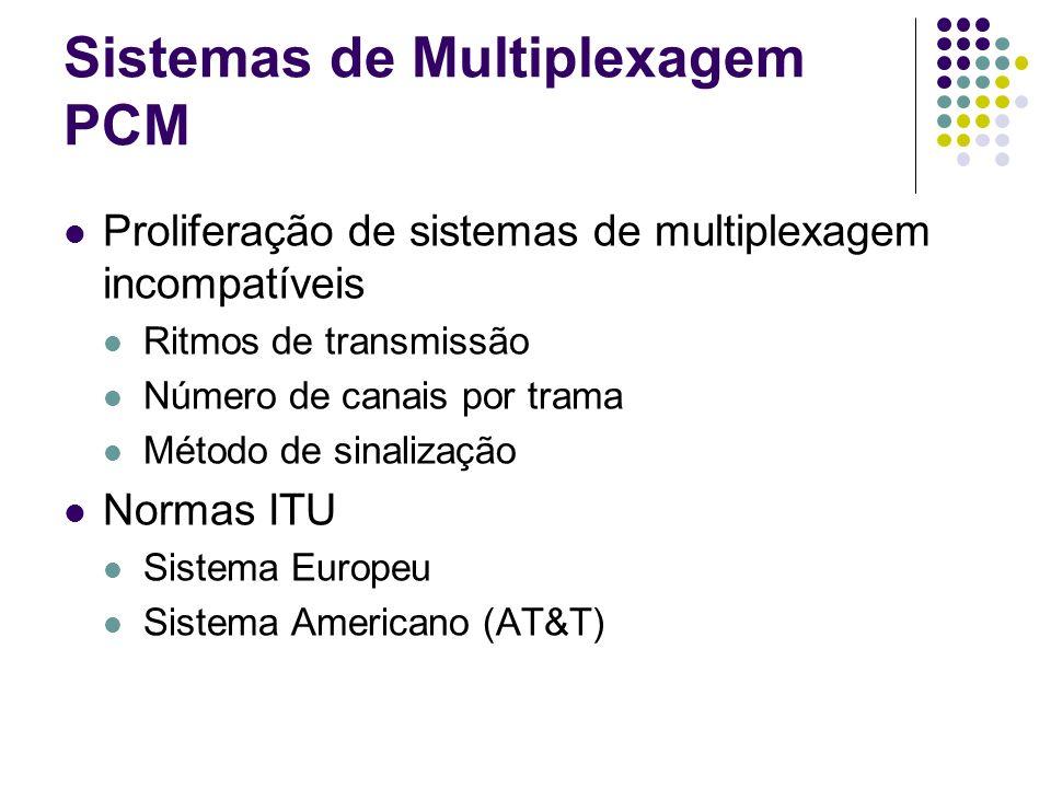 Sistemas de Multiplexagem PCM