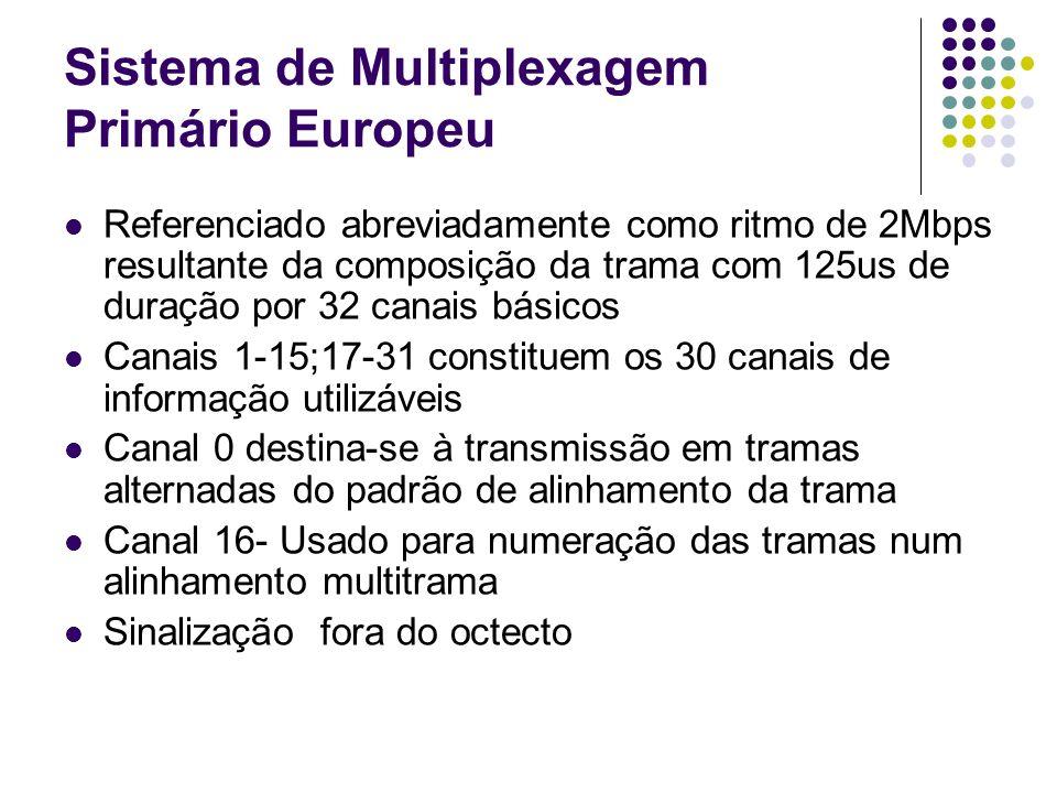 Sistema de Multiplexagem Primário Europeu