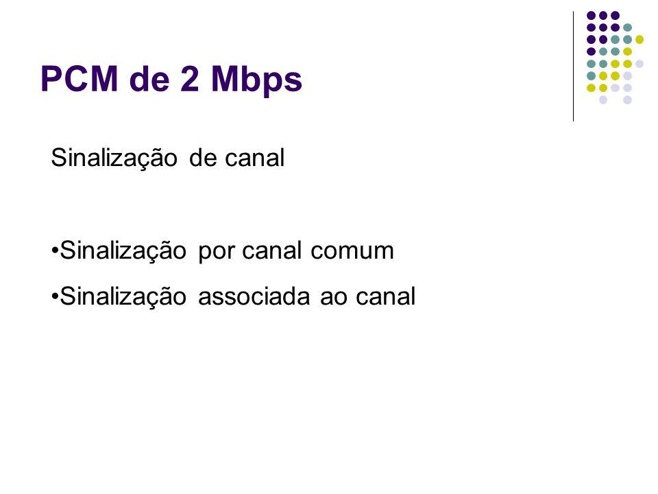 PCM de 2 Mbps Sinalização de canal Sinalização por canal comum