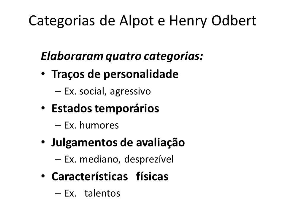 Categorias de Alpot e Henry Odbert