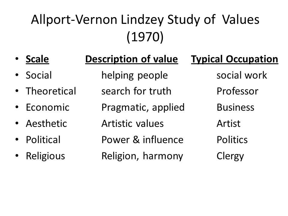 Allport-Vernon Lindzey Study of Values (1970)