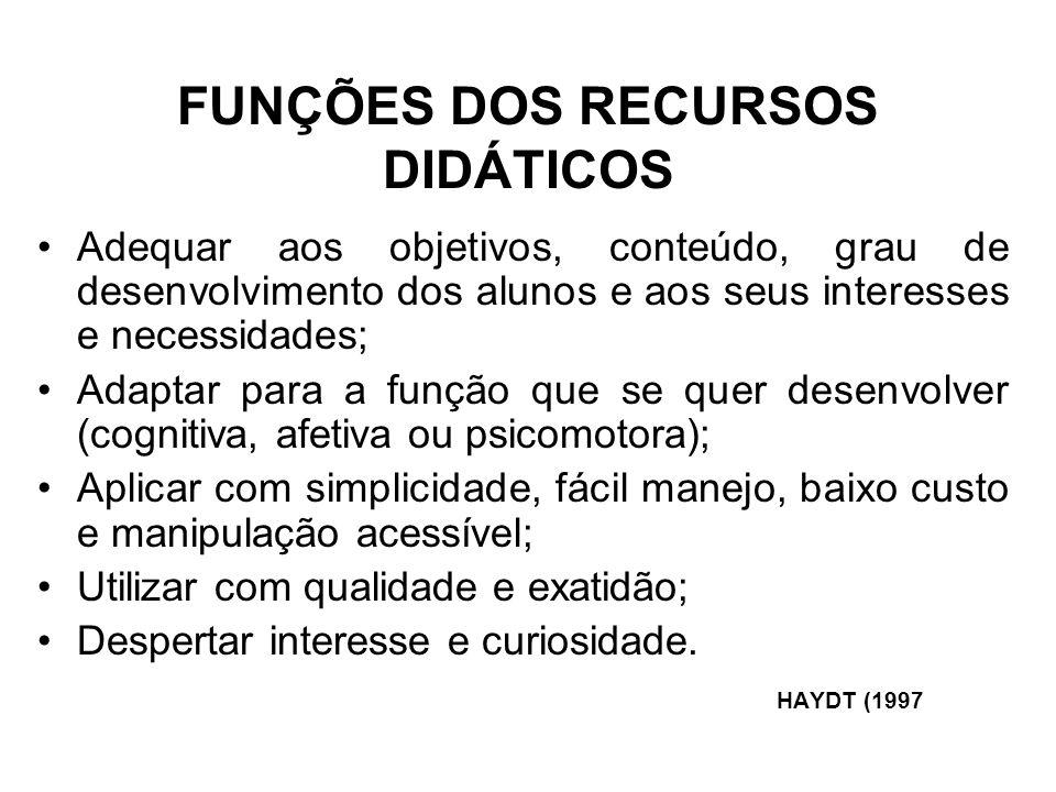 FUNÇÕES DOS RECURSOS DIDÁTICOS
