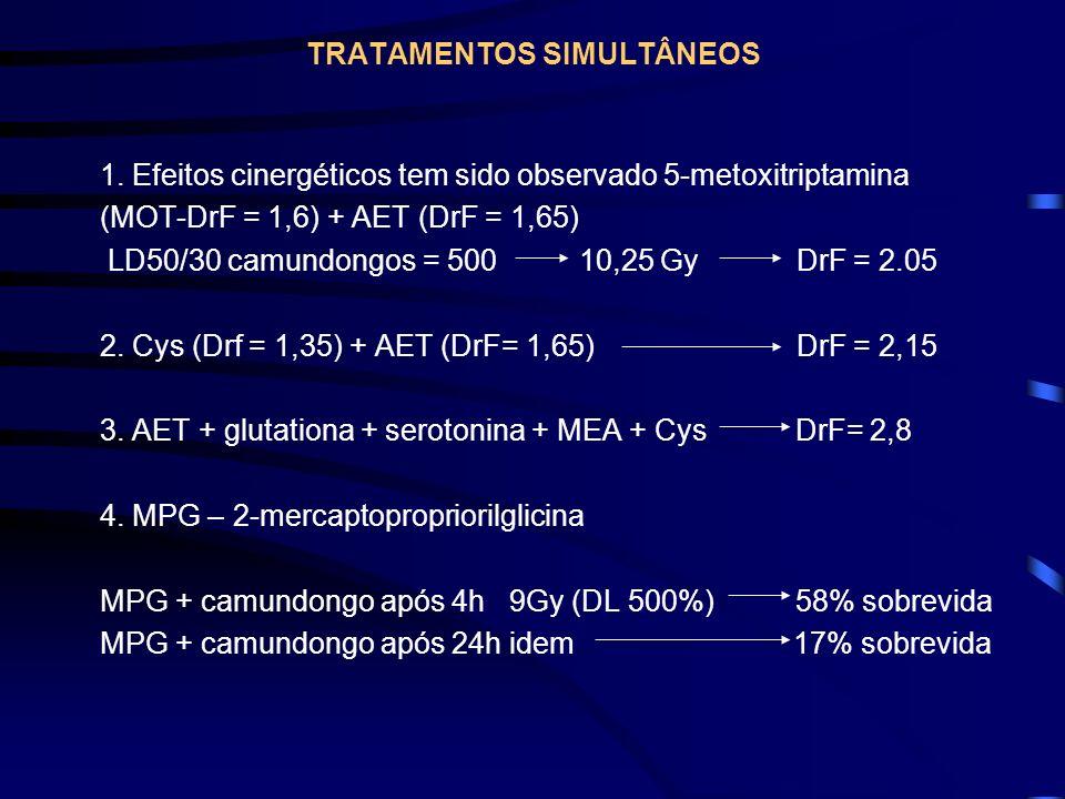 TRATAMENTOS SIMULTÂNEOS