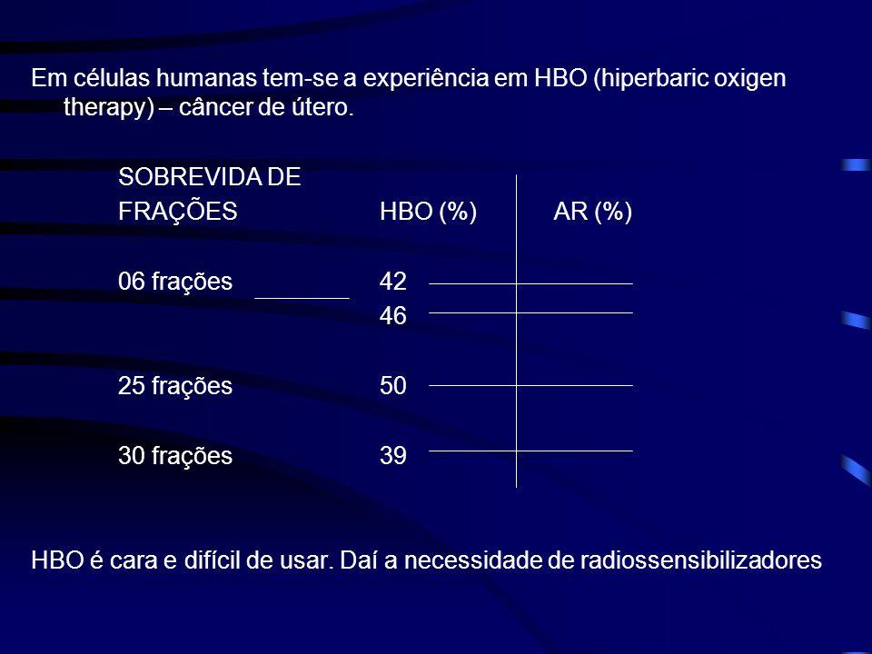 Em células humanas tem-se a experiência em HBO (hiperbaric oxigen therapy) – câncer de útero.