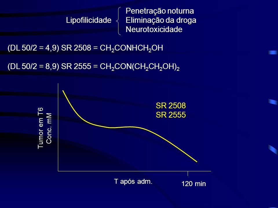 (DL 50/2 = 8,9) SR 2555 = CH2CON(CH2CH2OH)2