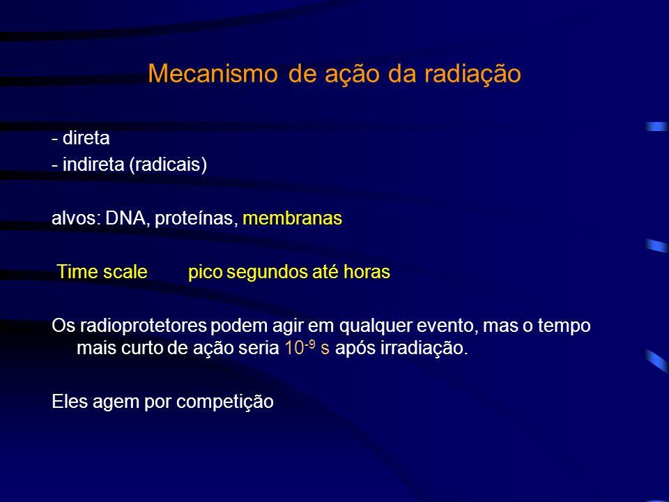 Mecanismo de ação da radiação