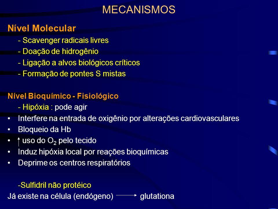 MECANISMOS Nível Molecular - Scavenger radicais livres