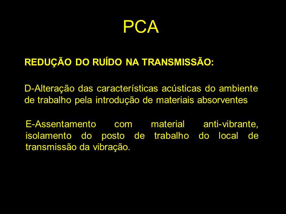 PCA REDUÇÃO DO RUÍDO NA TRANSMISSÃO: