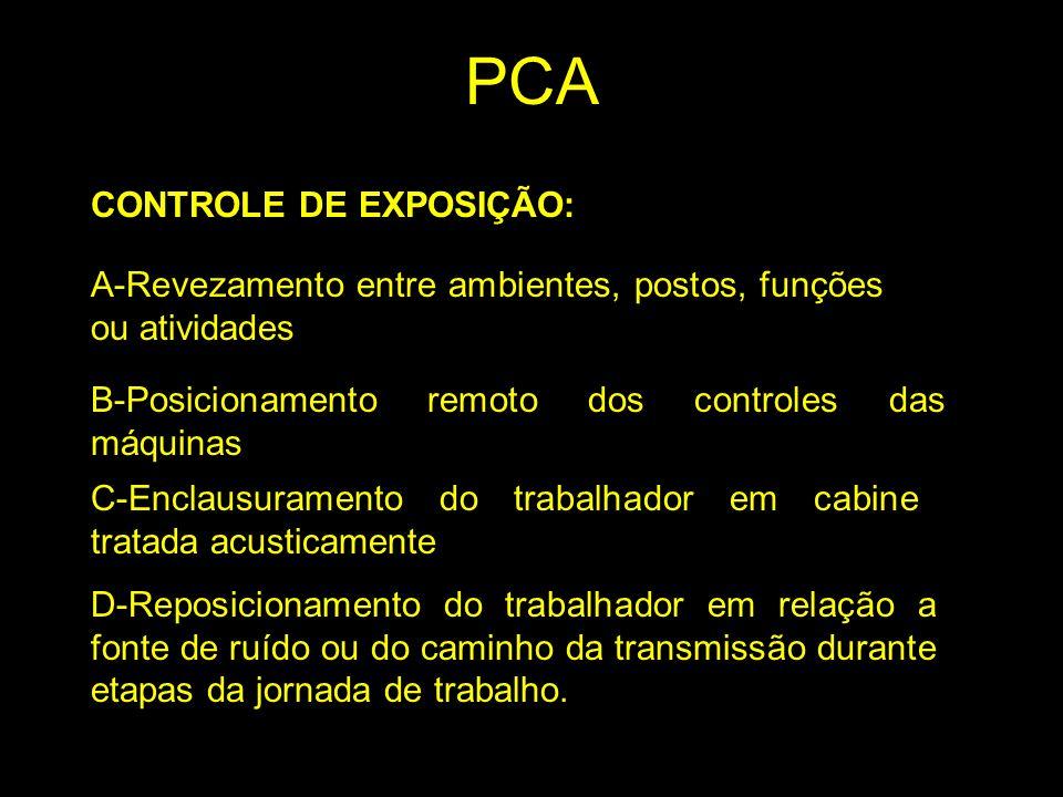 PCA CONTROLE DE EXPOSIÇÃO: