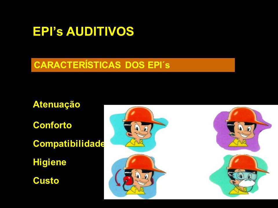 EPI's AUDITIVOS CARACTERÍSTICAS DOS EPI´s Atenuação Conforto