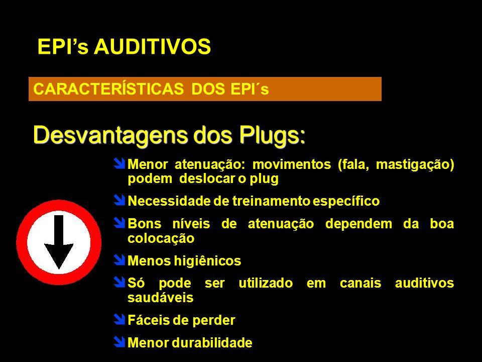 Desvantagens dos Plugs: